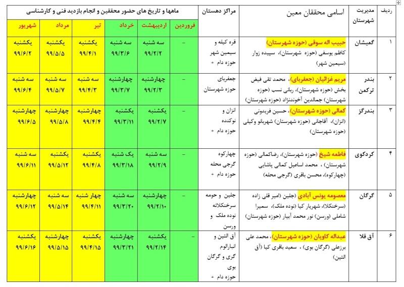 01 جدول زمانبندی حضور محققان معین طرح نظام نوین ترویج کشاورزی استان گلستان