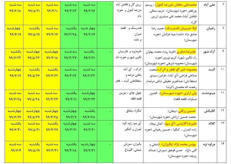 02 جدول زمانبندی حضور محققان معین طرح نظام نوین ترویج کشاورزی استان گلستان